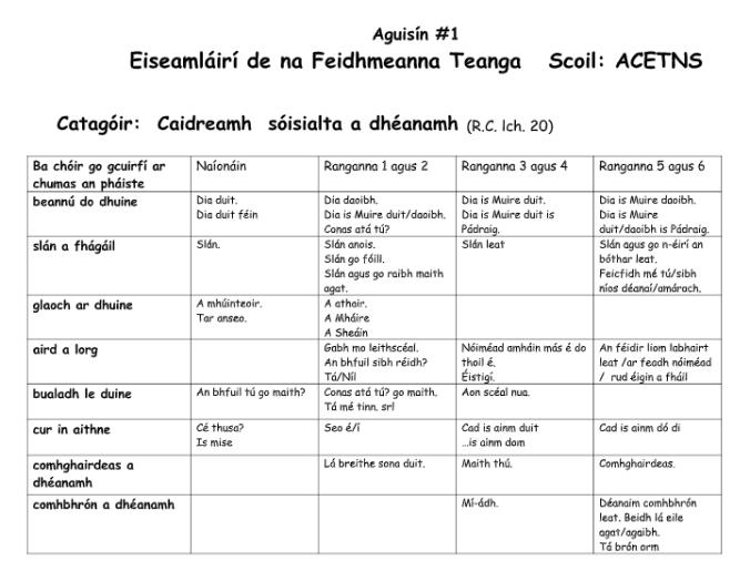 Irish - Appendix 1a