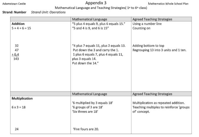 Maths - Appendix 3a