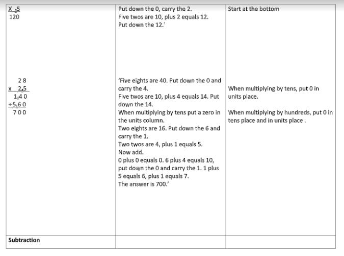 Maths Appendix 3b