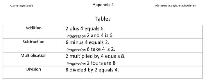 Maths - Appendix 4